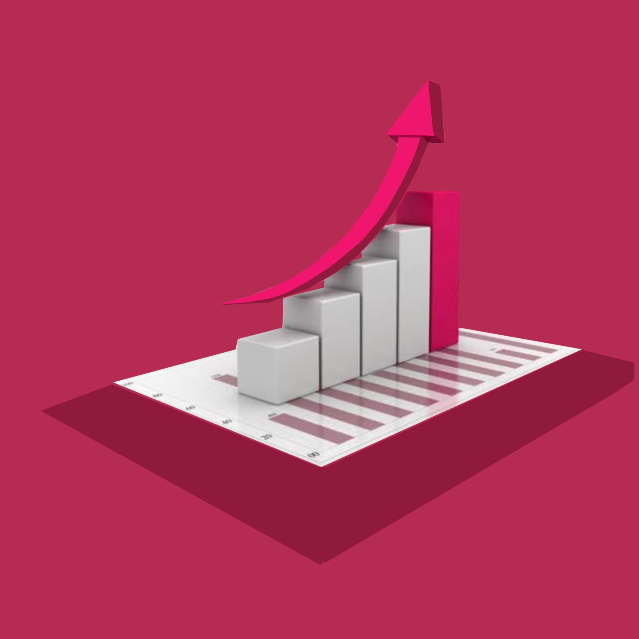 3D Growth Graph